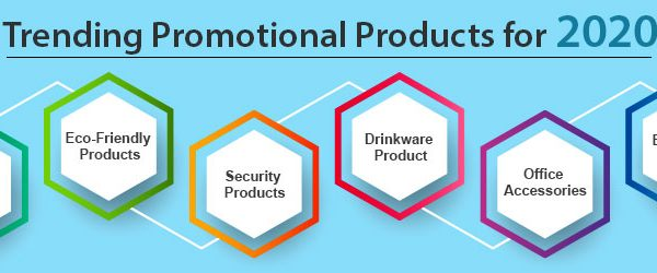 Trending Promotional Products to Create a Profitable Impact in 2020